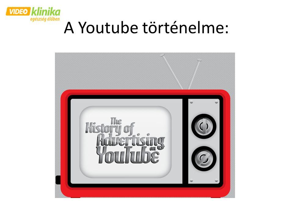A Youtube történelme: