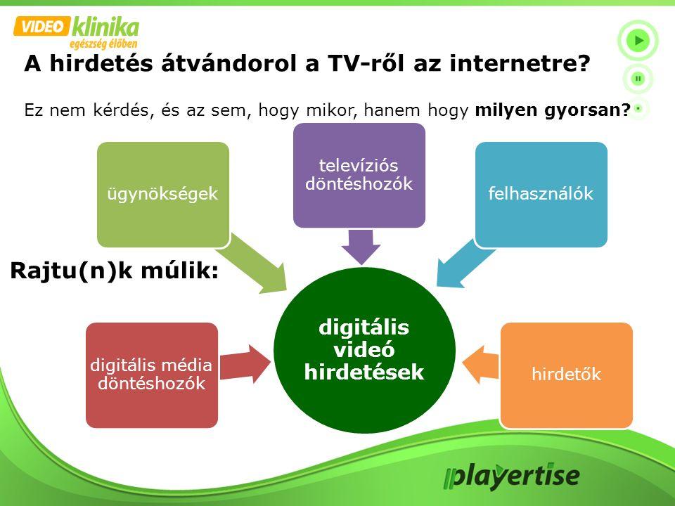 A hirdetés átvándorol a TV-ről az internetre? Ez nem kérdés, és az sem, hogy mikor, hanem hogy milyen gyorsan? digitális videó hirdetések digitális mé