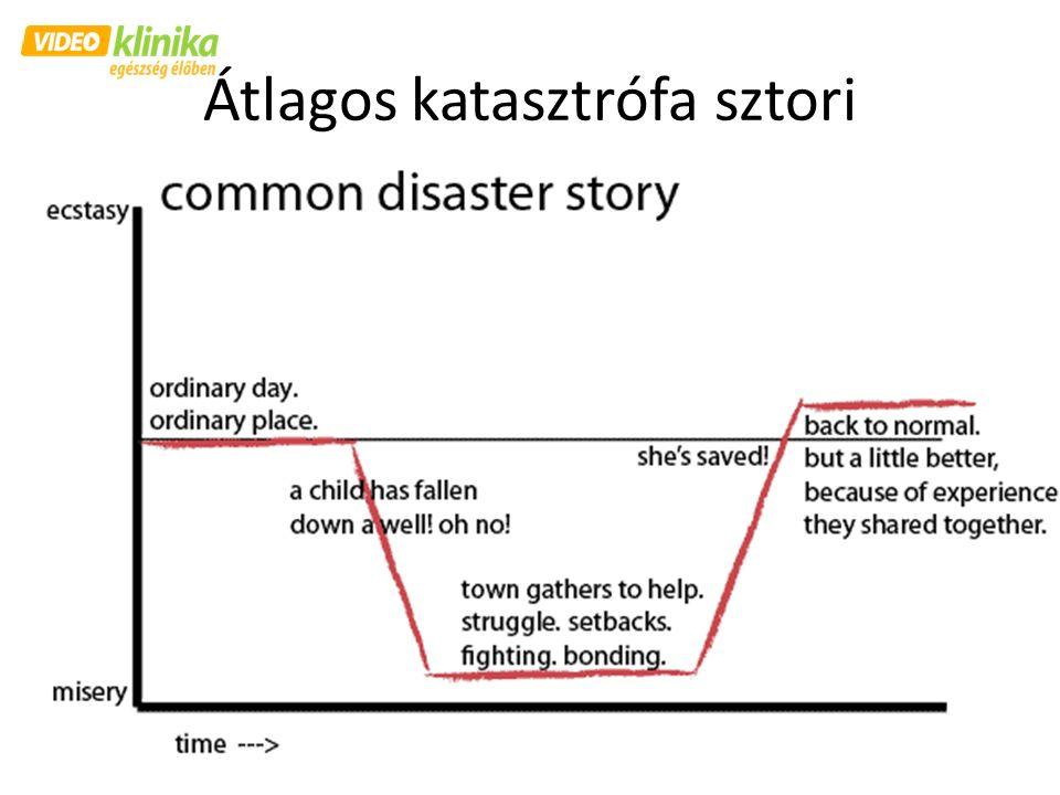 Átlagos katasztrófa sztori