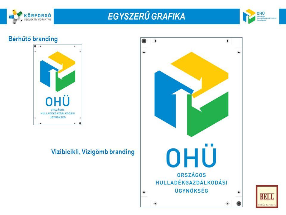 EGYSZERŰ GRAFIKA Bérhűtő branding Vizibicikli, Vizigömb branding