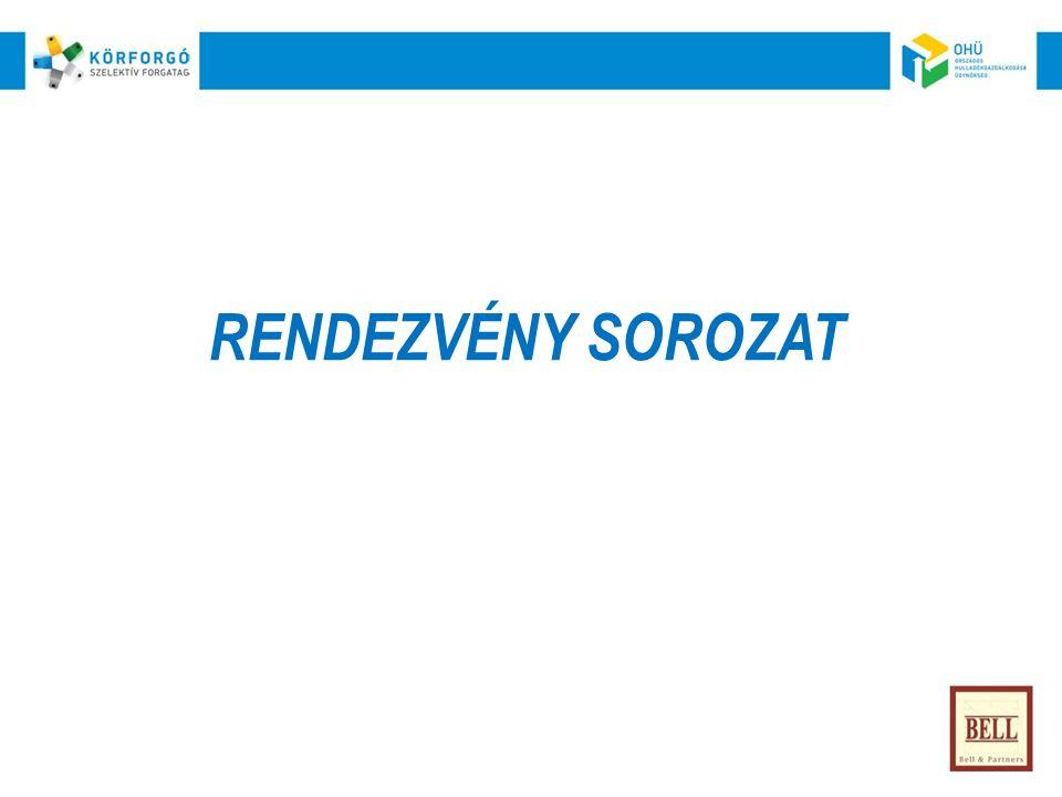 RENDEZVÉNY SOROZAT