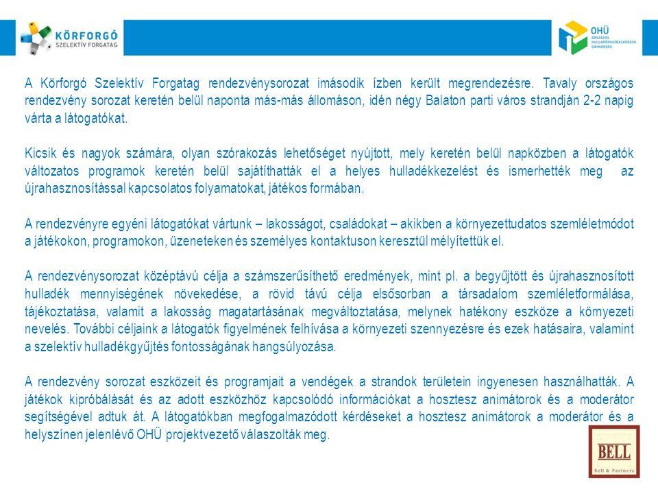  SAJTÓ Metropol-Balaton 3 megjelenés Balaton partján ingyenesen terjesztett kiadvány 40 000 példányban terjesztve minden hétvégén pénteken és szombaton Metropol-Vidék 1 megjelenés Vidéki nagyvárosokban 215 000 példánnyal minden hétköznap reggel  ONLINE Program ajánló oldalakon banner felületek 2 oldalon iranymagyarorszag.hu, utazzitthon.hu A célcsoport által nagy látogatottságú portálok a kutatási adatok alapján válogatva  KÖZTERÜLET Médiabike kerékpáron húzott kétoldalú CLP felületek a kerékpárok a strandok bejáratának környékén jártak fel-alá, konkrét útvonal kialakítása a helyszín ismeretében történt minden hétvégén 2db médiabike a helyszínen, mindkettőn 2-2 db CLP felület szombat-vasárnap, napi 8 órában MÉDIAMIX