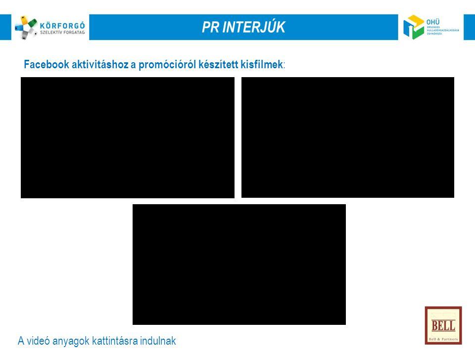 PR INTERJÚK Facebook aktivitáshoz a promócióról készített kisfilmek : A videó anyagok kattintásra indulnak