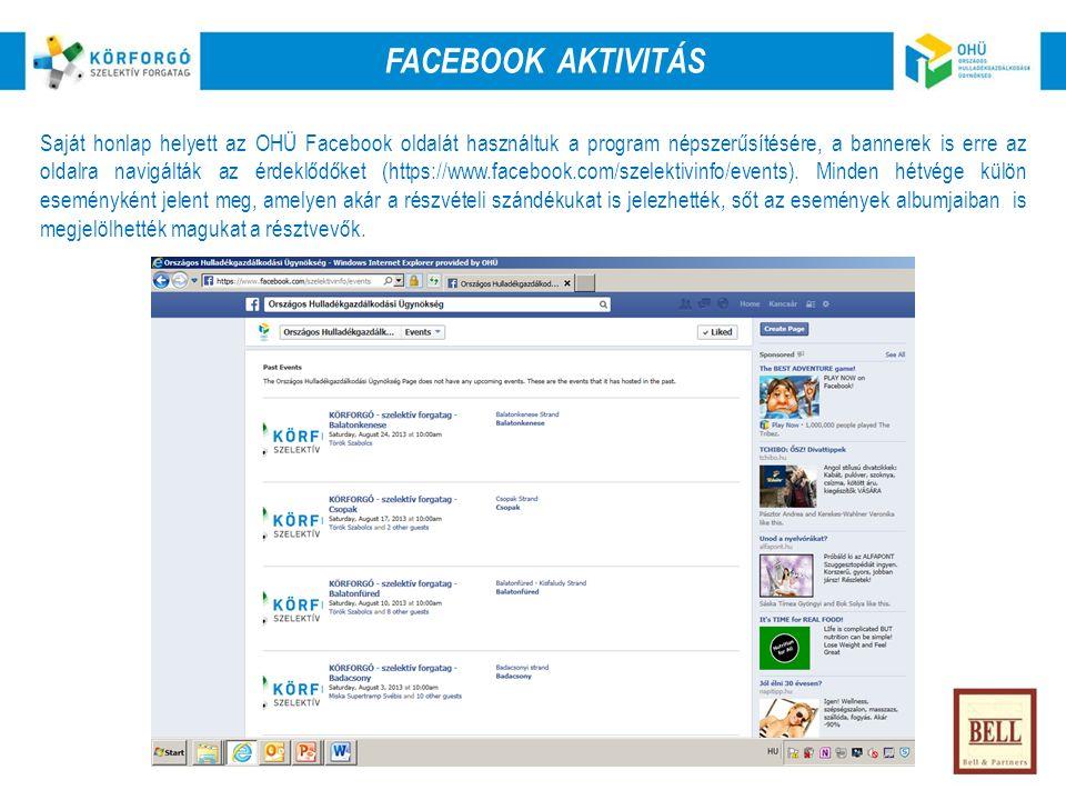Saját honlap helyett az OHÜ Facebook oldalát használtuk a program népszerűsítésére, a bannerek is erre az oldalra navigálták az érdeklődőket (https://www.facebook.com/szelektivinfo/events).