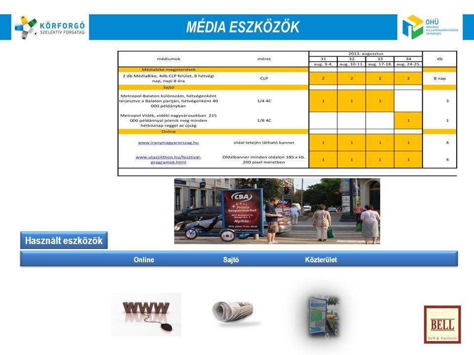 Használt eszközök SajtóRádióOnlineKözterület OnlineSajtóKözterület MÉDIA ESZKÖZÖK