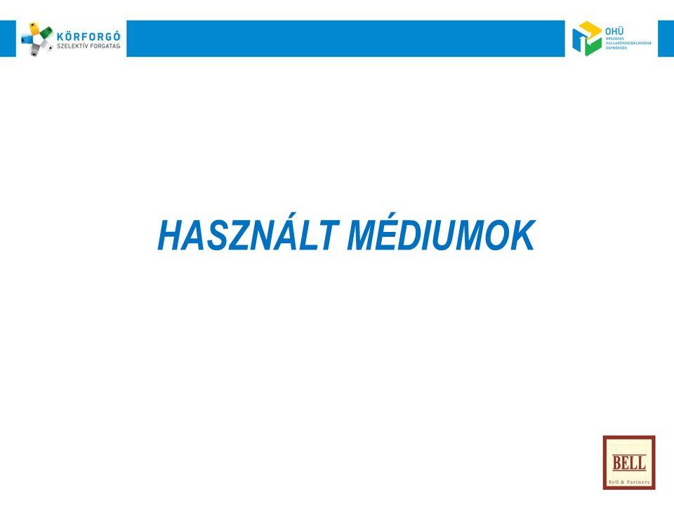 HASZNÁLT MÉDIUMOK