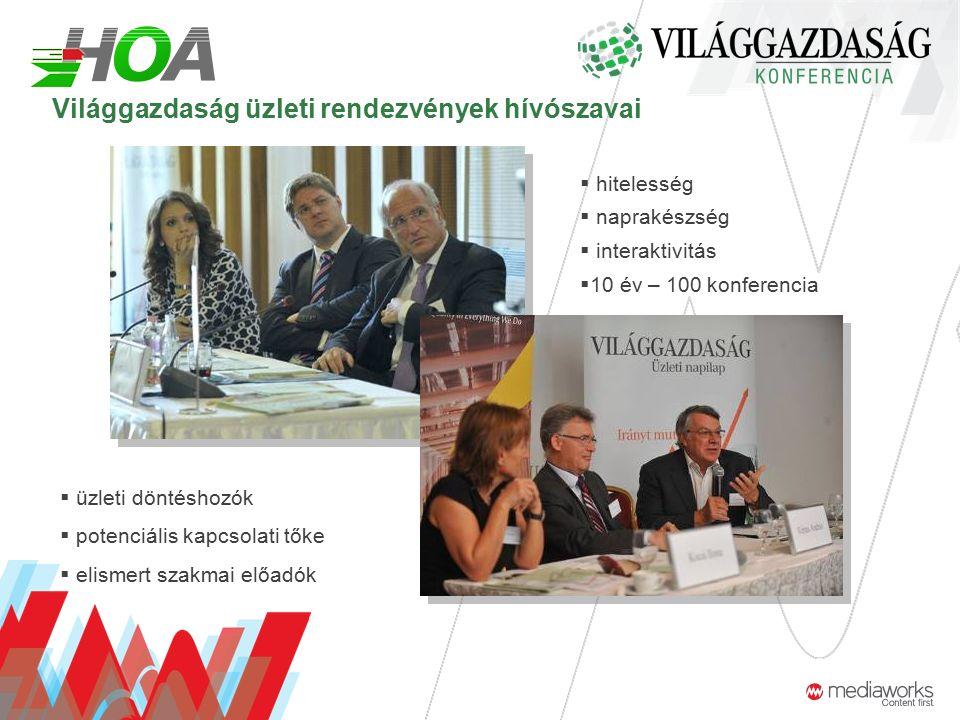 Világgazdaság üzleti rendezvények hívószavai  hitelesség  naprakészség  interaktivitás  10 év – 100 konferencia  üzleti döntéshozók  potenciális kapcsolati tőke  elismert szakmai előadók