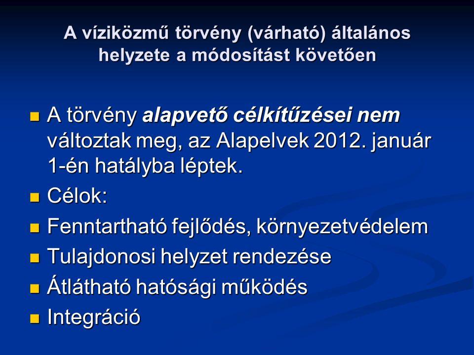 Köszönjük a figyelmet! Dr. Szabó Iván Ügyvédi Iroda www.drszaboivan.hu facebook