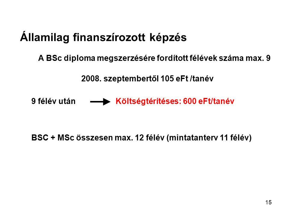15 Államilag finanszírozott képzés A BSc diploma megszerzésére fordított félévek száma max. 9 2008. szeptembertől 105 eFt /tanév Költségtérítéses: 600