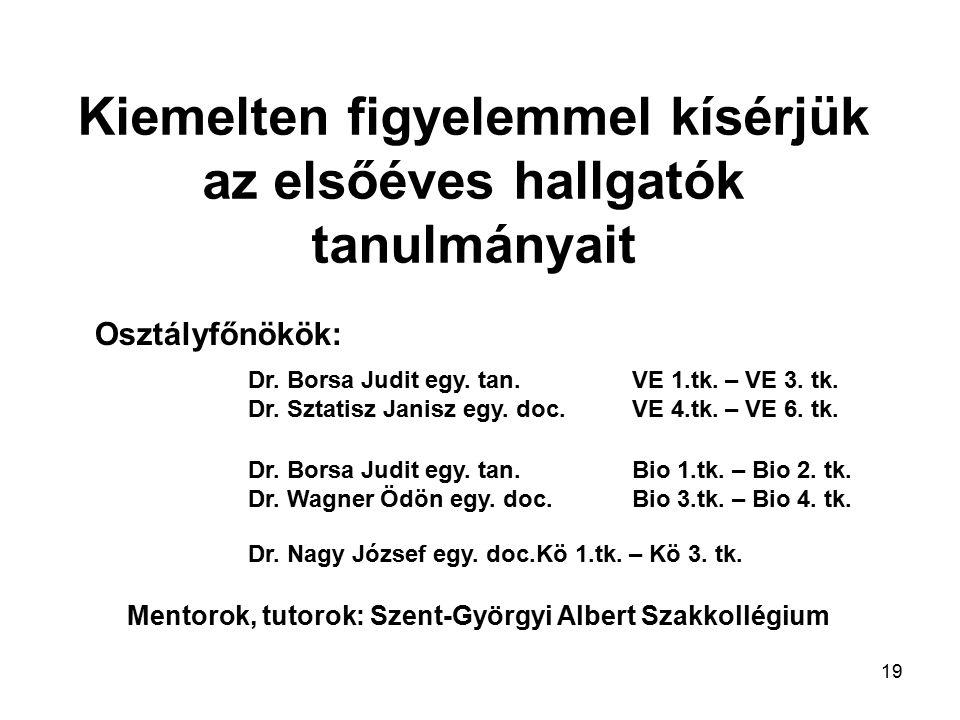 19 Kiemelten figyelemmel kísérjük az elsőéves hallgatók tanulmányait Osztályfőnökök: Dr. Borsa Judit egy. tan.VE 1.tk. – VE 3. tk. Dr. Sztatisz Janisz