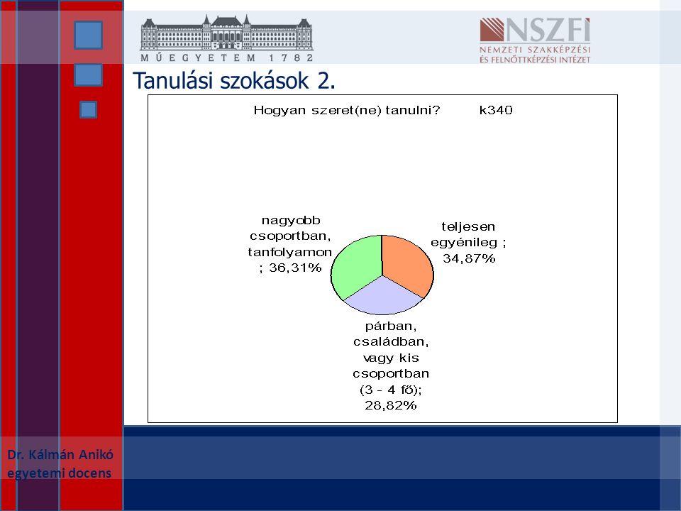 Dr. Kálmán Anikó egyetemi docens Tanulási szokások 2.