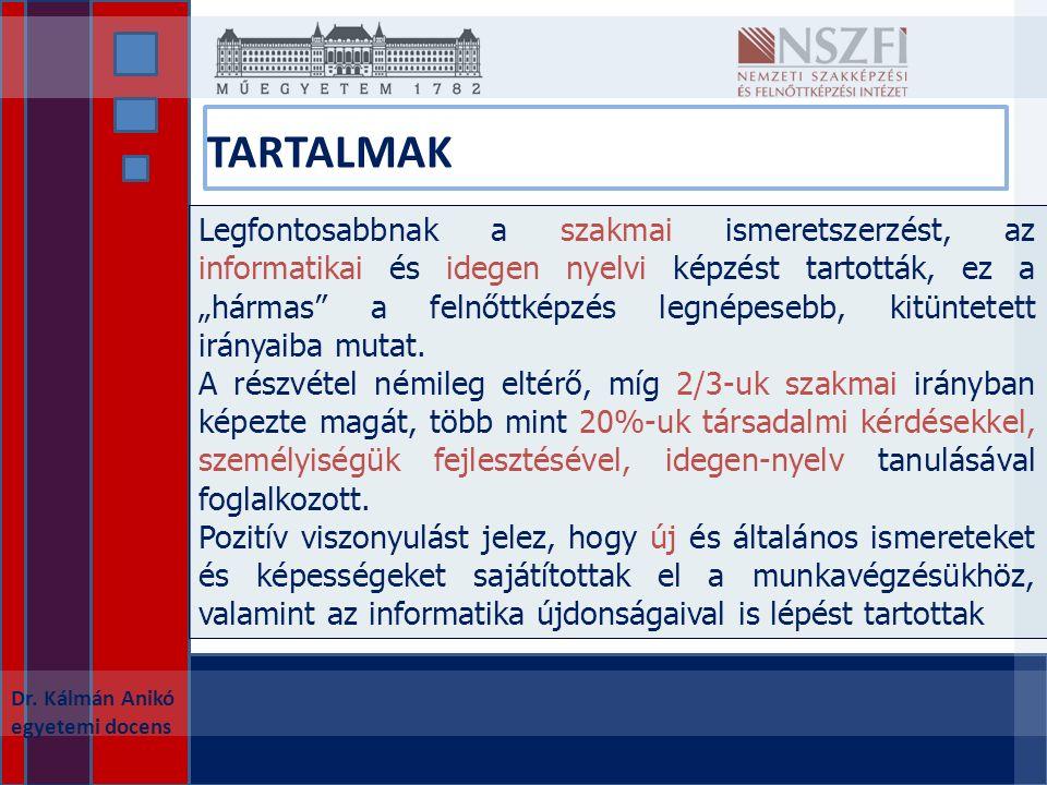 TARTALMAK Dr.