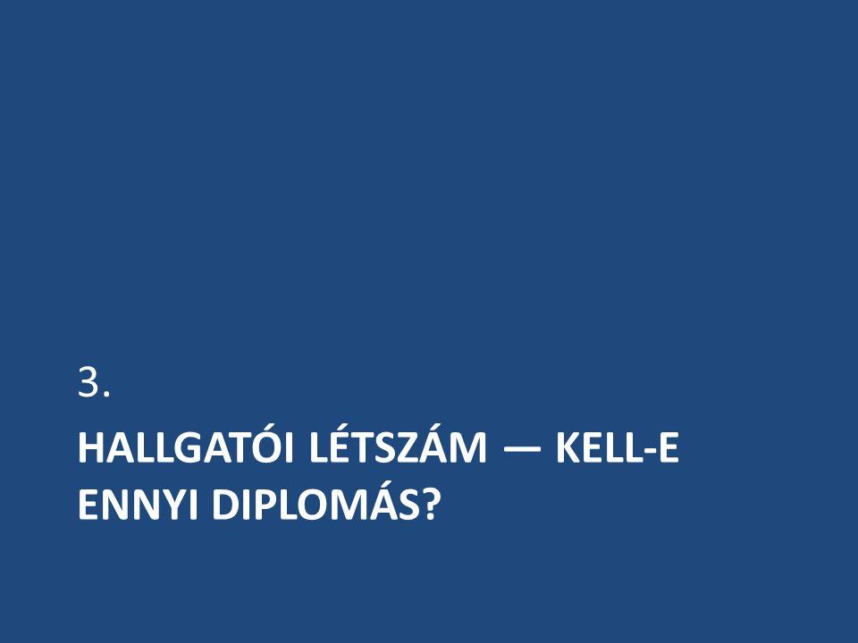 HALLGATÓI LÉTSZÁM — KELL-E ENNYI DIPLOMÁS 3.