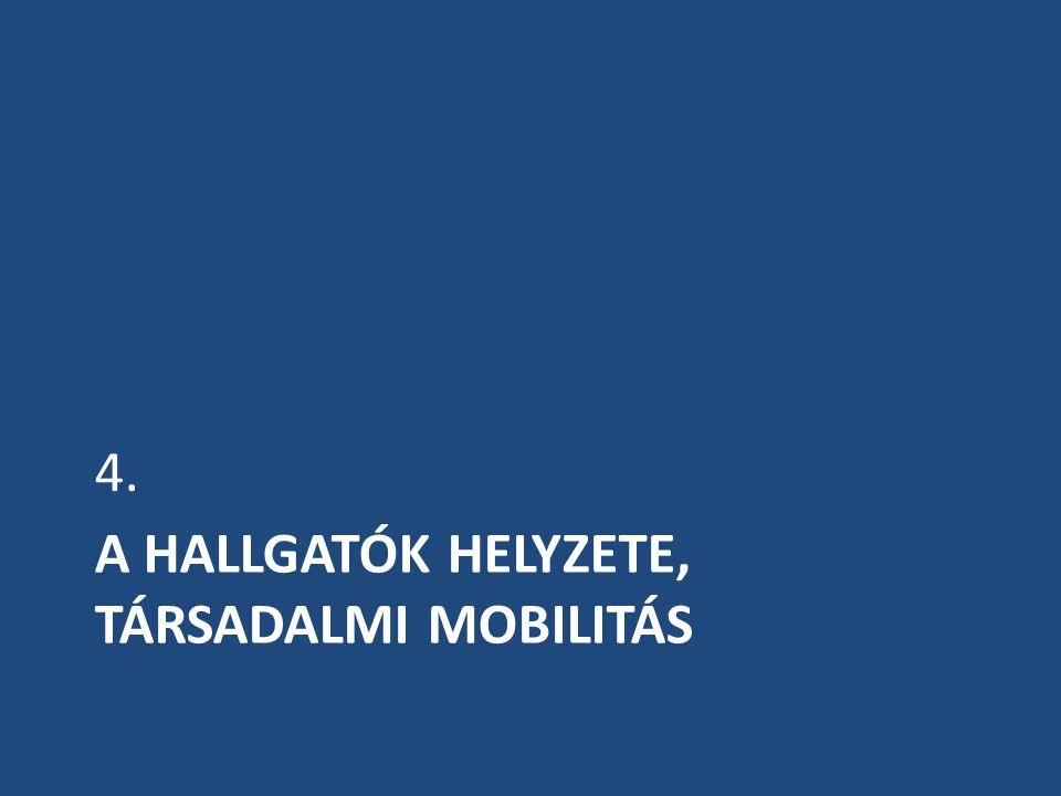 A HALLGATÓK HELYZETE, TÁRSADALMI MOBILITÁS 4.