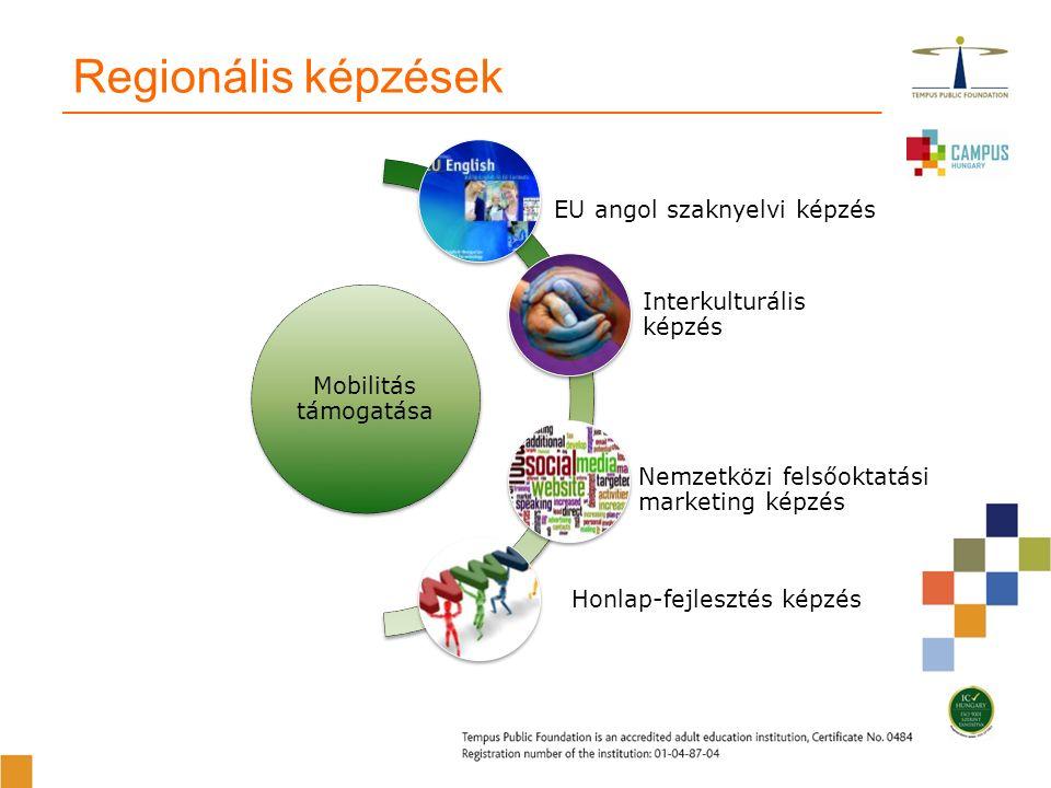 Mobilitás támogatása EU angol szaknyelvi képzés Interkulturális képzés Nemzetközi felsőoktatási marketing képzés Honlap-fejlesztés képzés Regionális képzések