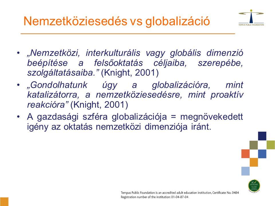 """Nemzetköziesedés vs globalizáció """"Nemzetközi, interkulturális vagy globális dimenzió beépítése a felsőoktatás céljaiba, szerepébe, szolgáltatásaiba. (Knight, 2001) """"Gondolhatunk úgy a globalizációra, mint katalizátorra, a nemzetköziesedésre, mint proaktív reakcióra (Knight, 2001) A gazdasági szféra globalizációja = megnövekedett igény az oktatás nemzetközi dimenziója iránt."""