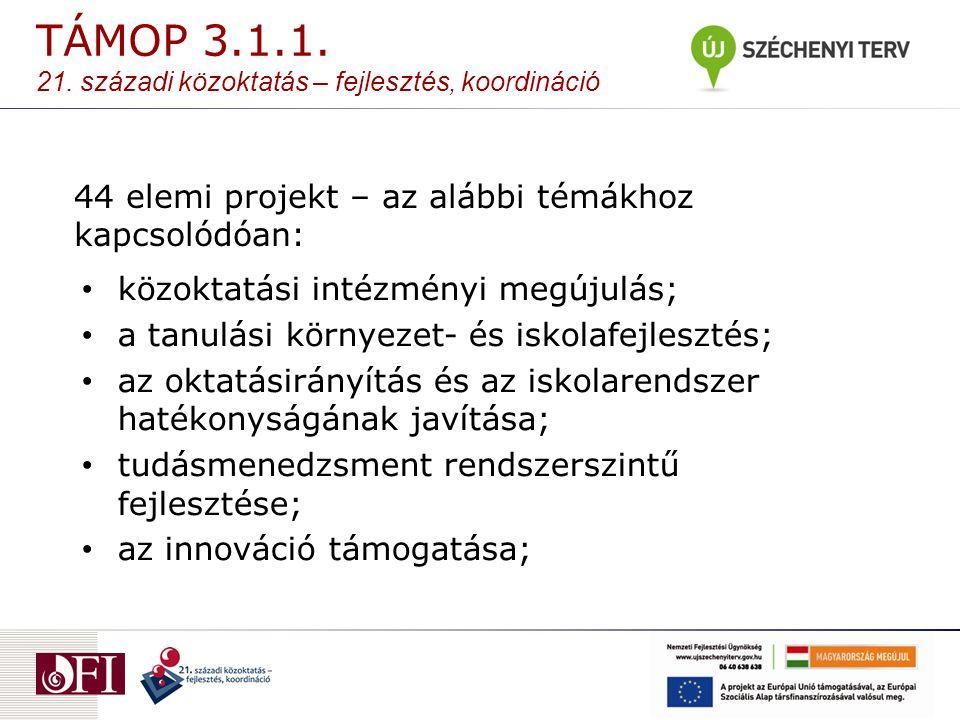 44 elemi projekt – az alábbi témákhoz kapcsolódóan: közoktatási intézményi megújulás; a tanulási környezet- és iskolafejlesztés; az oktatásirányítás és az iskolarendszer hatékonyságának javítása; tudásmenedzsment rendszerszintű fejlesztése; az innováció támogatása; TÁMOP 3.1.1.