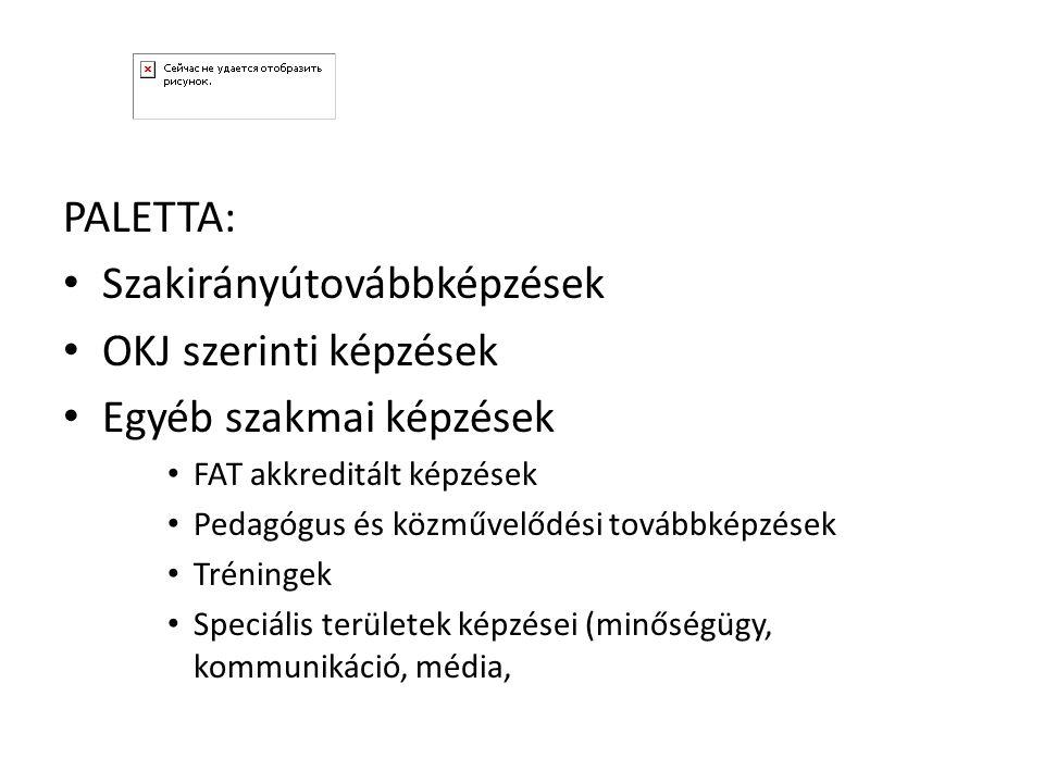 PALETTA: Szakirányútovábbképzések OKJ szerinti képzések Egyéb szakmai képzések FAT akkreditált képzések Pedagógus és közművelődési továbbképzések Tréningek Speciális területek képzései (minőségügy, kommunikáció, média,