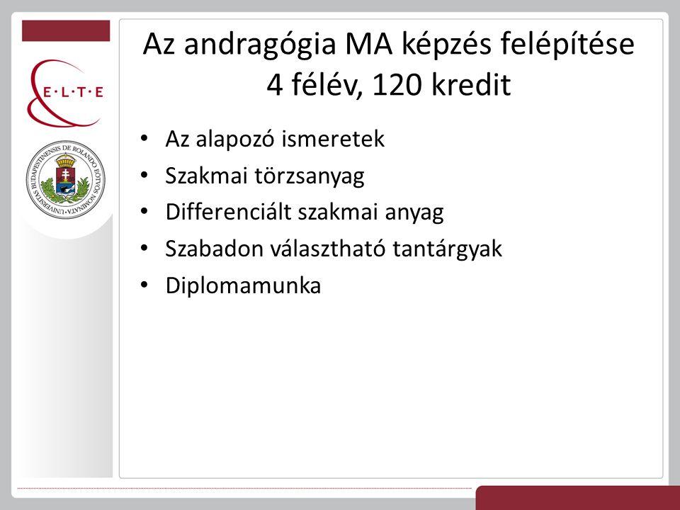 Az andragógia MA képzés felépítése 4 félév, 120 kredit Az alapozó ismeretek Szakmai törzsanyag Differenciált szakmai anyag Szabadon választható tantárgyak Diplomamunka