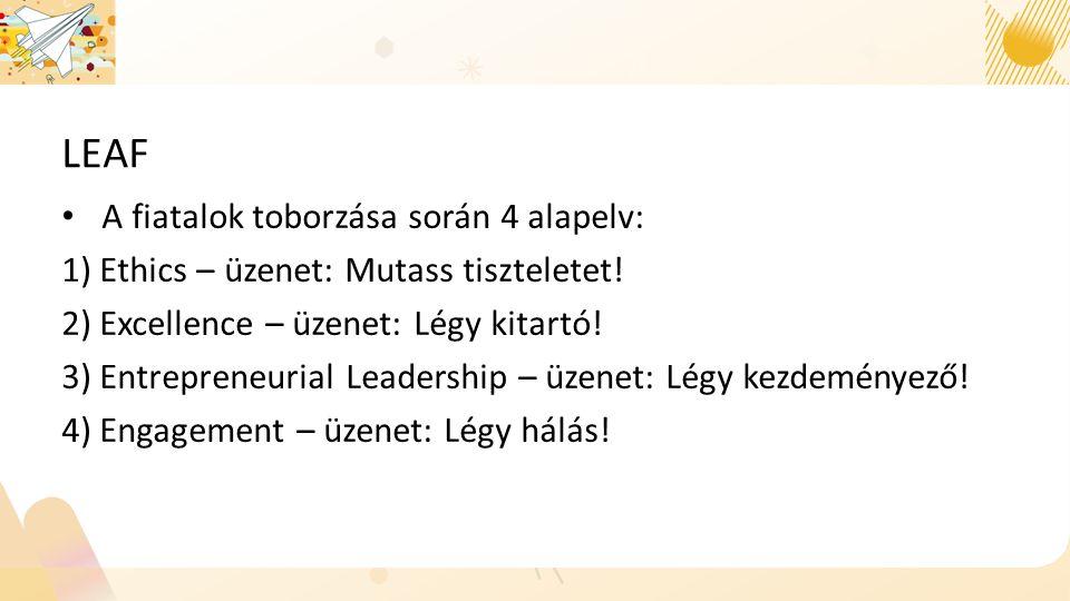LEAF A fiatalok toborzása során 4 alapelv: 1) Ethics – üzenet: Mutass tiszteletet.