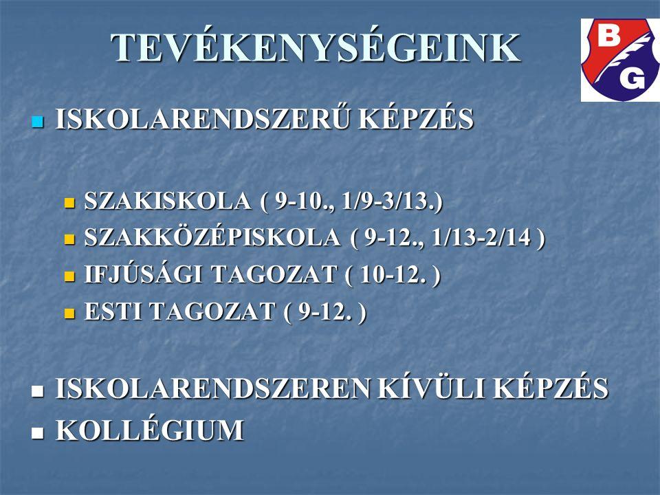 TEVÉKENYSÉGEINK ISKOLARENDSZERŰ KÉPZÉS ISKOLARENDSZERŰ KÉPZÉS SZAKISKOLA ( 9-10., 1/9-3/13.) SZAKISKOLA ( 9-10., 1/9-3/13.) SZAKKÖZÉPISKOLA ( 9-12., 1
