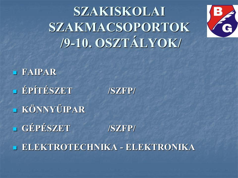 SZAKISKOLAI SZAKMACSOPORTOK /9-10. OSZTÁLYOK/ FAIPAR FAIPAR ÉPÍTÉSZET/SZFP/ ÉPÍTÉSZET/SZFP/ KÖNNYŰIPAR KÖNNYŰIPAR GÉPÉSZET/SZFP/ GÉPÉSZET/SZFP/ ELEKTR