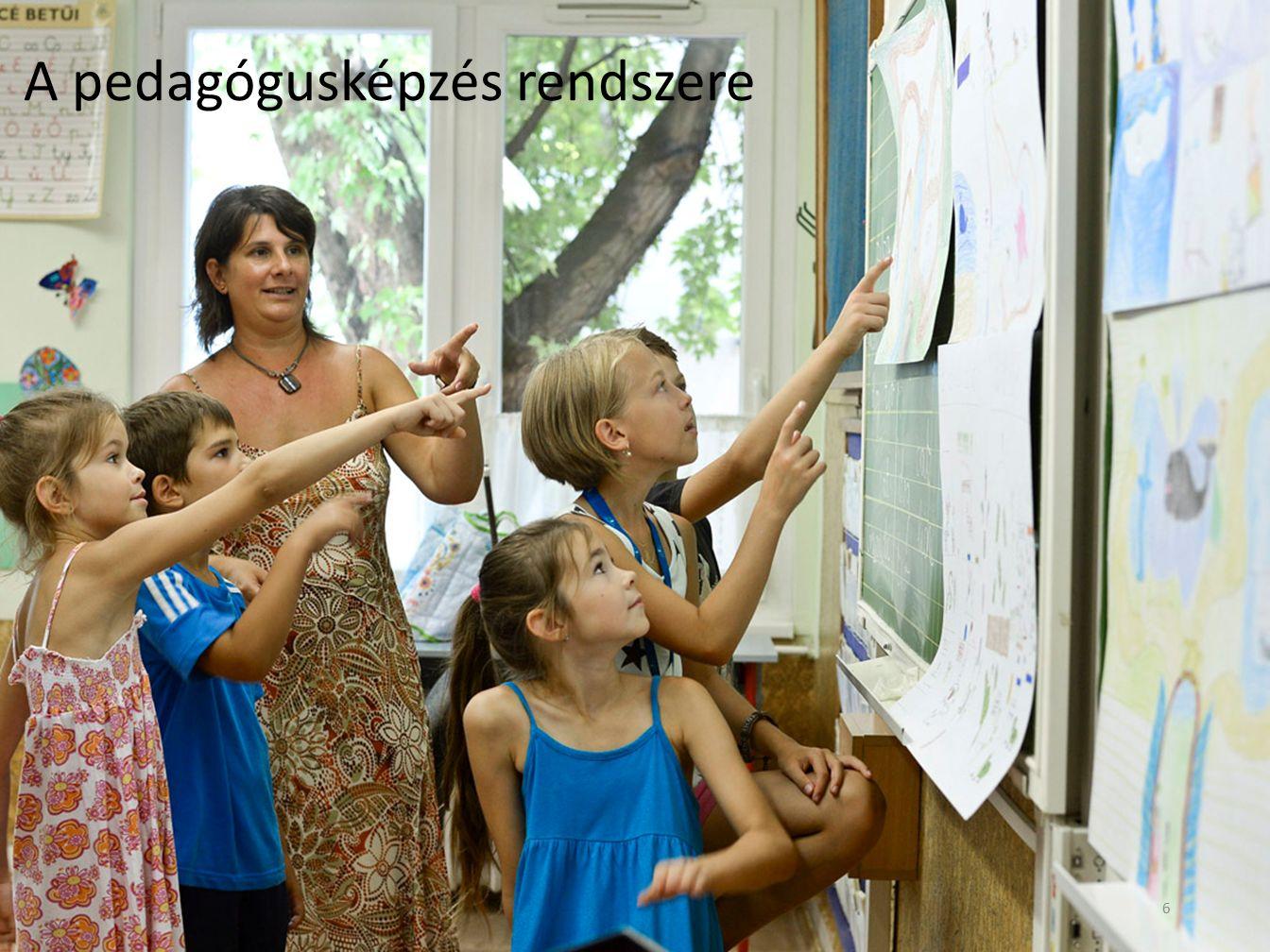 6 A pedagógusképzés rendszere