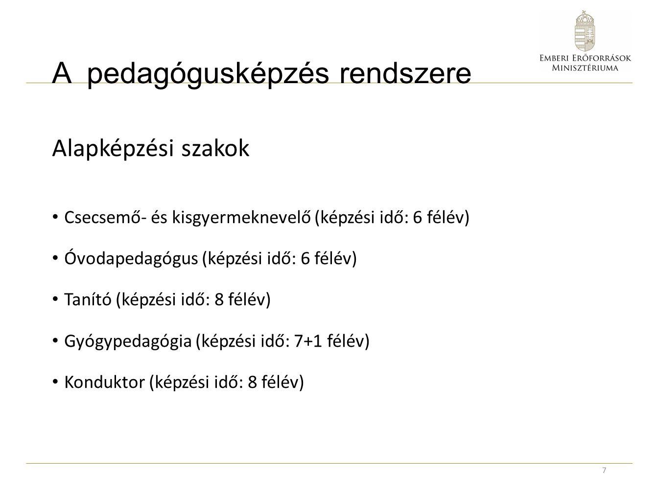 Alapképzési szakok Csecsemő- és kisgyermeknevelő (képzési idő: 6 félév) Óvodapedagógus (képzési idő: 6 félév) Tanító (képzési idő: 8 félév) Gyógypedagógia (képzési idő: 7+1 félév) Konduktor (képzési idő: 8 félév) 7