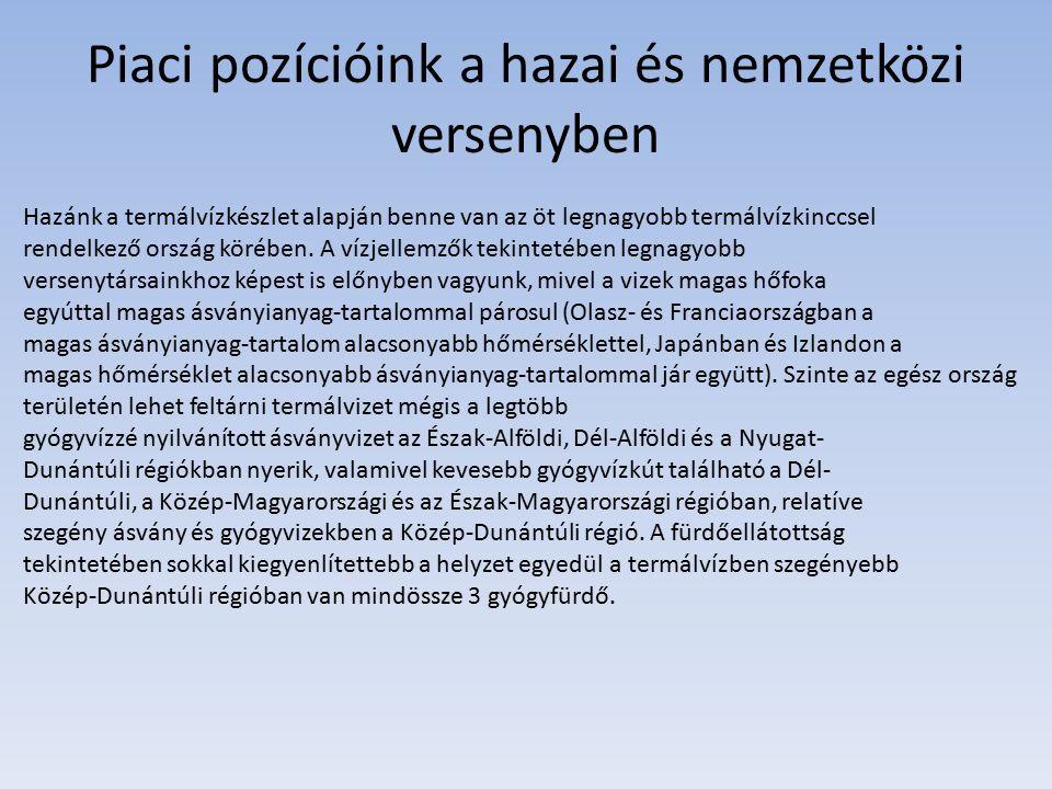 """Sanus per aquam Magyarországon a """"spa fogalmát a fogalma erősen kötődik a termális vizeket használó létesítményekhez, de nemzetközi alkalmazhatósága érdekében, általánosan használjuk, ezért a látogatók fizikai, biológiai és mentális jobbulását célzó szolgáltató helyeket többnyire """"spa -nak hívjuk."""