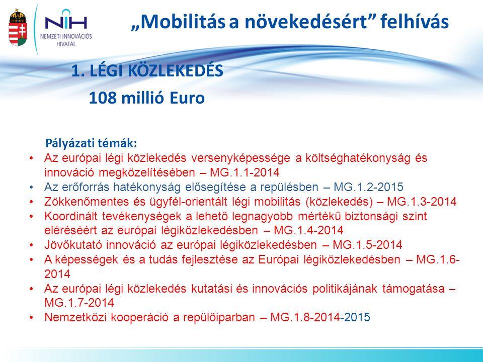 """""""Mobilitás a növekedésért"""" felhívás 1. LÉGI KÖZLEKEDÉS 108 millió Euro Pályázati témák: Az európai légi közlekedés versenyképessége a költséghatékonys"""