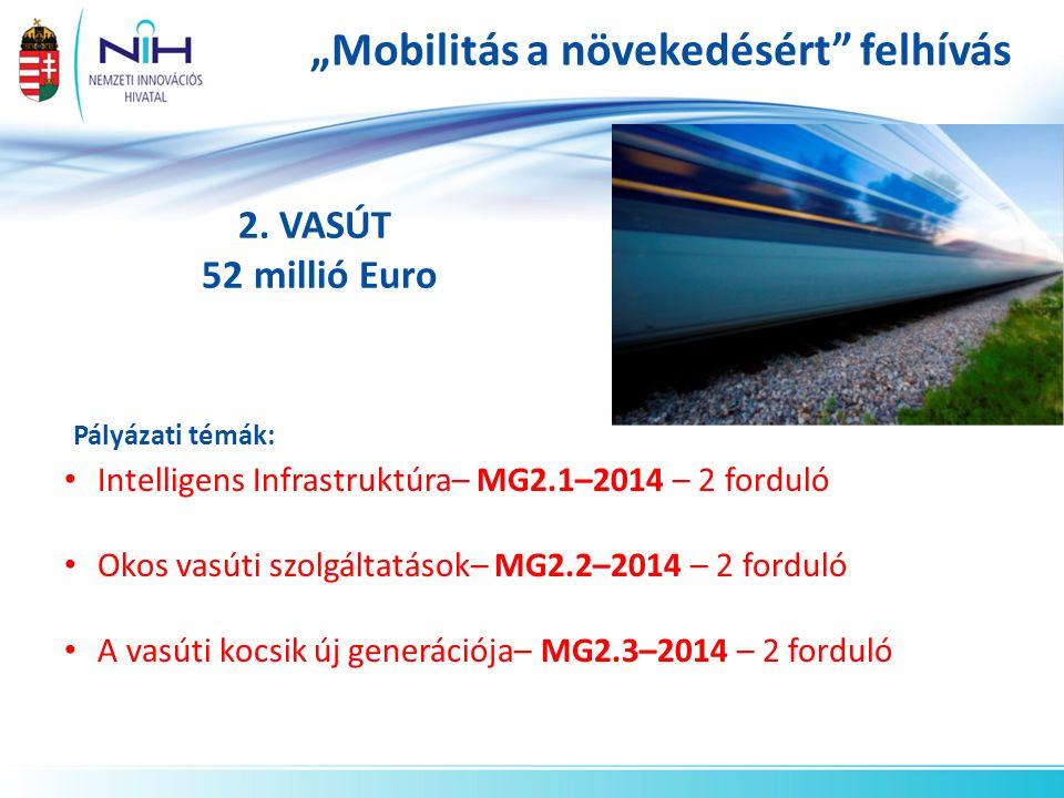 """""""Mobilitás a növekedésért"""" felhívás 2. VASÚT 52 millió Euro Pályázati témák: Intelligens Infrastruktúra– MG2.1–2014 – 2 forduló Okos vasúti szolgáltat"""