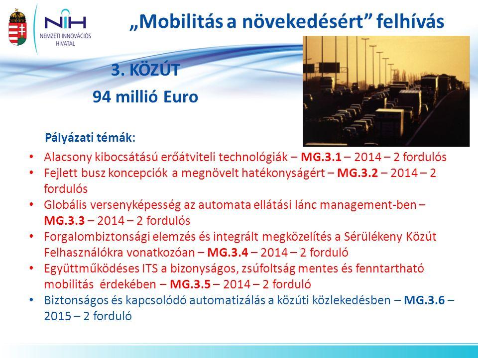 """""""Mobilitás a növekedésért"""" felhívás 3. KÖZÚT 94 millió Euro Pályázati témák: Alacsony kibocsátású erőátviteli technológiák – MG.3.1 – 2014 – 2 forduló"""
