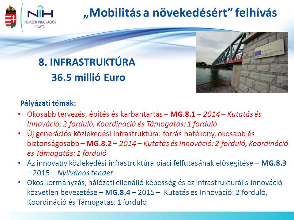 """""""Mobilitás a növekedésért"""" felhívás 8. INFRASTRUKTÚRA 36.5 millió Euro Pályázati témák: Okosabb tervezés, építés és karbantartás – MG.8.1 – 2014 – Kut"""