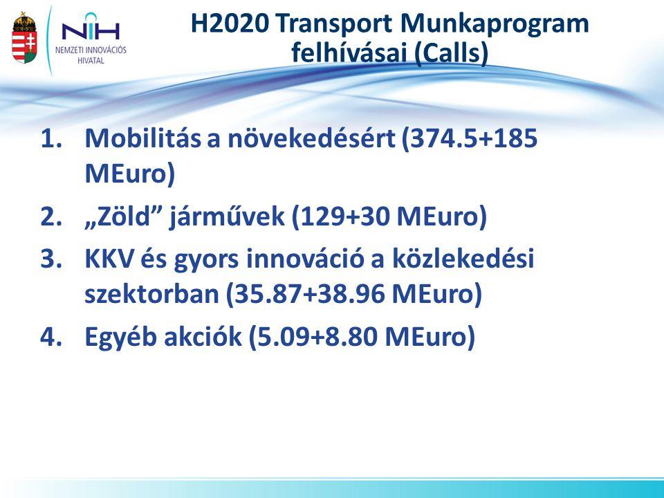 """H2020 Transport Munkaprogram felhívásai (Calls) 1.Mobilitás a növekedésért (374.5+185 MEuro) 2.""""Zöld járművek (129+30 MEuro) 3.KKV és gyors innováció a közlekedési szektorban (35.87+38.96 MEuro) 4.Egyéb akciók (5.09+8.80 MEuro)"""