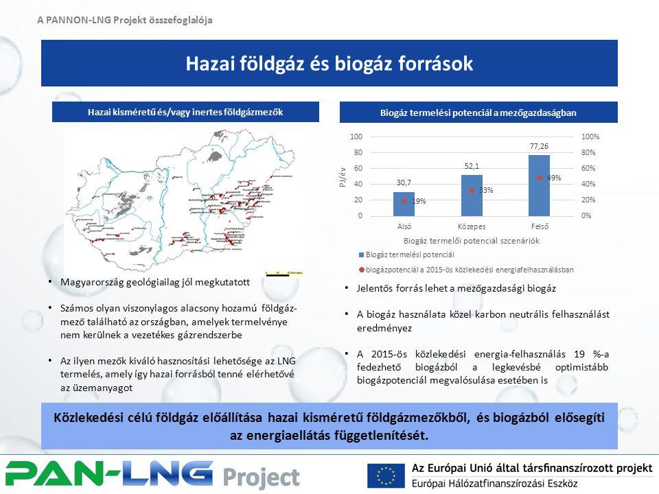 A PANNON-LNG Projekt összefoglalója Hazai földgáz és biogáz források Közlekedési célú földgáz előállítása hazai kisméretű földgázmezőkből, és biogázból elősegíti az energiaellátás függetlenítését.
