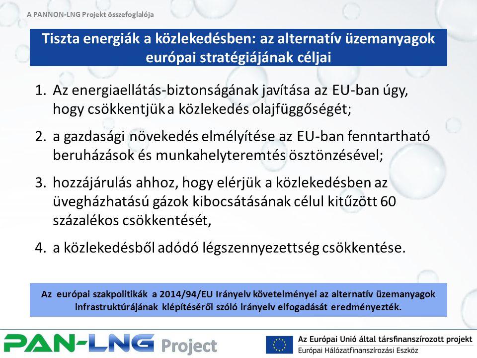 A PANNON-LNG Projekt összefoglalója Tiszta energiák a közlekedésben: az alternatív üzemanyagok európai stratégiájának céljai 1.Az energiaellátás-biztonságának javítása az EU-ban úgy, hogy csökkentjük a közlekedés olajfüggőségét; 2.a gazdasági növekedés elmélyítése az EU-ban fenntartható beruházások és munkahelyteremtés ösztönzésével; 3.hozzájárulás ahhoz, hogy elérjük a közlekedésben az üvegházhatású gázok kibocsátásának célul kitűzött 60 százalékos csökkentését, 4.a közlekedésből adódó légszennyezettség csökkentése.