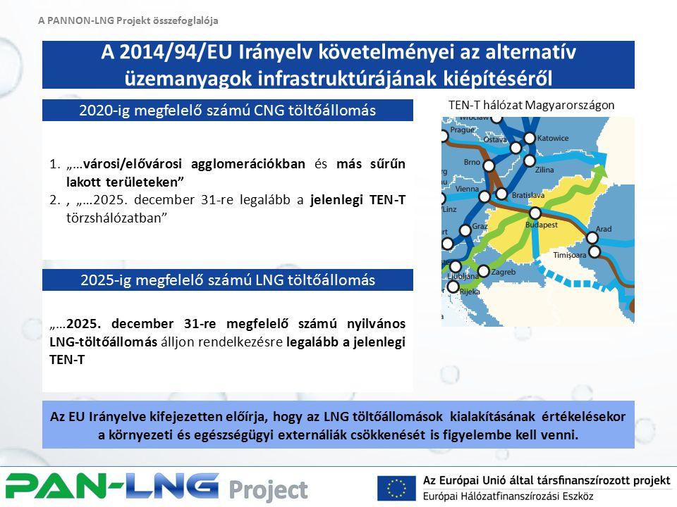"""A PANNON-LNG Projekt összefoglalója A 2014/94/EU Irányelv követelményei az alternatív üzemanyagok infrastruktúrájának kiépítéséről TEN-T hálózat Magyarországon 2020-ig megfelelő számú CNG töltőállomás 1.""""…városi/elővárosi agglomerációkban és más sűrűn lakott területeken 2., """"…2025."""