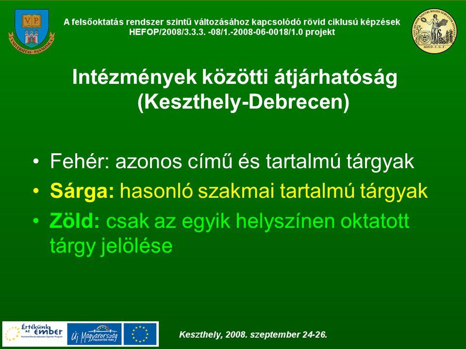 Intézmények közötti átjárhatóság (Keszthely-Debrecen) Fehér: azonos című és tartalmú tárgyak Sárga: hasonló szakmai tartalmú tárgyak Zöld: csak az egyik helyszínen oktatott tárgy jelölése