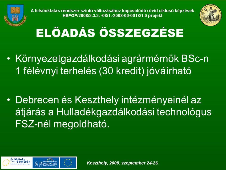 ELŐADÁS ÖSSZEGZÉSE Környezetgazdálkodási agrármérnök BSc-n 1 félévnyi terhelés (30 kredit) jóváírható Debrecen és Keszthely intézményeinél az átjárás a Hulladékgazdálkodási technológus FSZ-nél megoldható.
