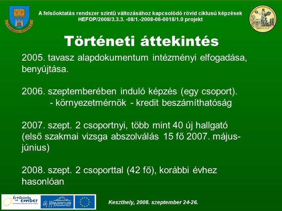 Történeti áttekintés 2005. tavasz alapdokumentum intézményi elfogadása, benyújtása.