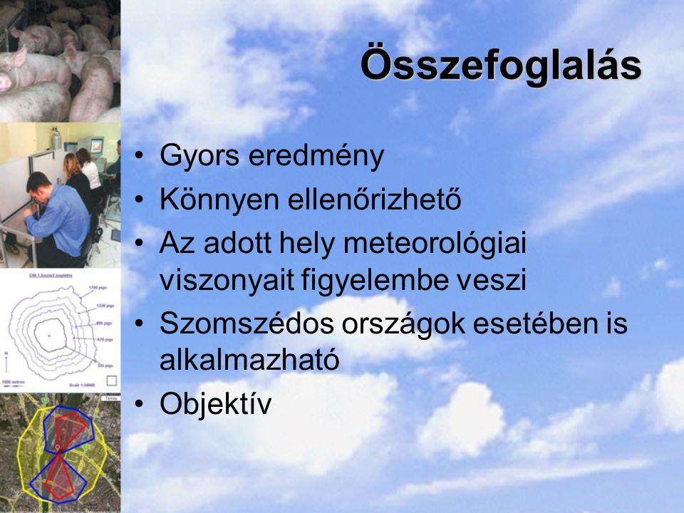 Összefoglalás Gyors eredmény Könnyen ellenőrizhető Az adott hely meteorológiai viszonyait figyelembe veszi Szomszédos országok esetében is alkalmazható Objektív