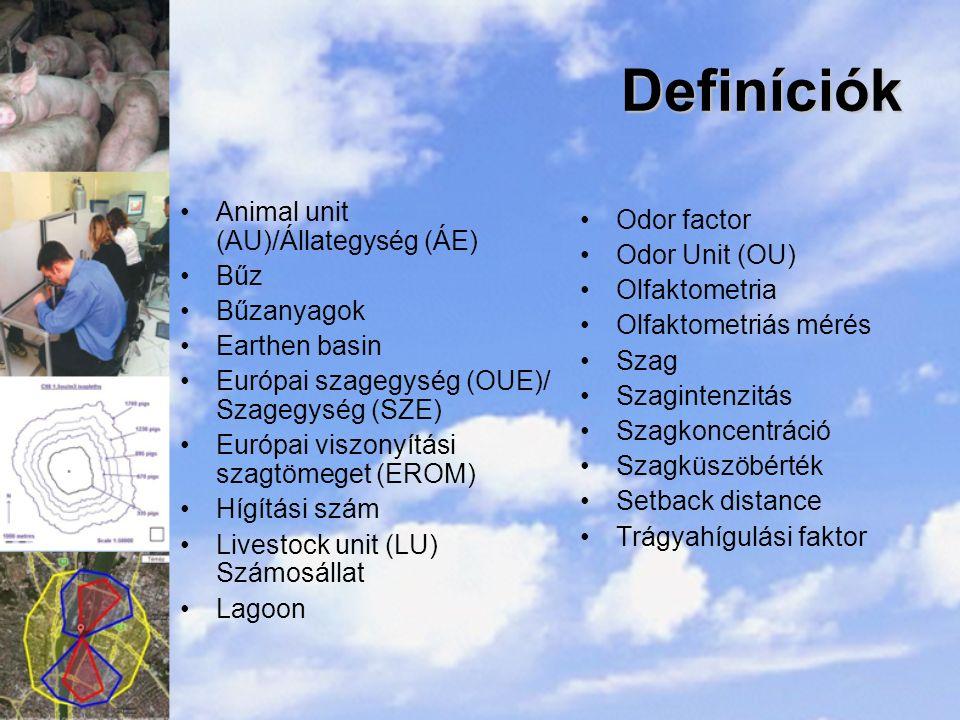 Definíciók Animal unit (AU)/Állategység (ÁE) Bűz Bűzanyagok Earthen basin Európai szagegység (OUE)/ Szagegység (SZE) Európai viszonyítási szagtömeget (EROM) Hígítási szám Livestock unit (LU) Számosállat Lagoon Odor factor Odor Unit (OU) Olfaktometria Olfaktometriás mérés Szag Szagintenzitás Szagkoncentráció Szagküszöbérték Setback distance Trágyahígulási faktor