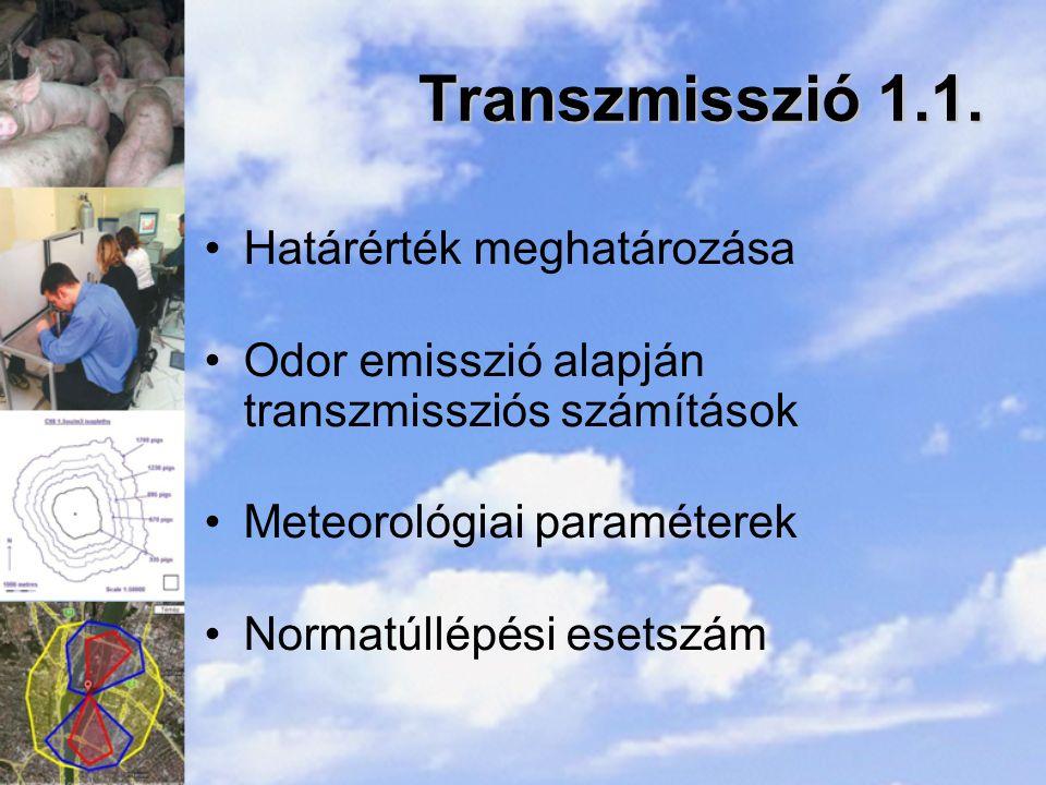 Transzmisszió 1.1. Határérték meghatározása Odor emisszió alapján transzmissziós számítások Meteorológiai paraméterek Normatúllépési esetszám