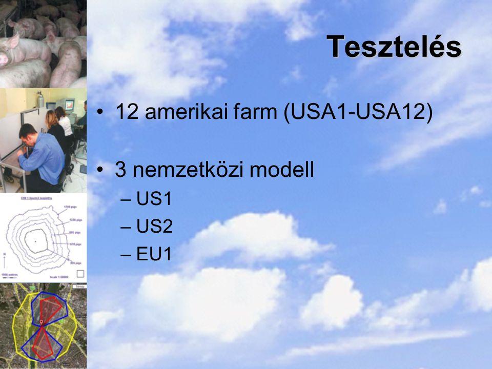 Tesztelés 12 amerikai farm (USA1-USA12) 3 nemzetközi modell –US1 –US2 –EU1