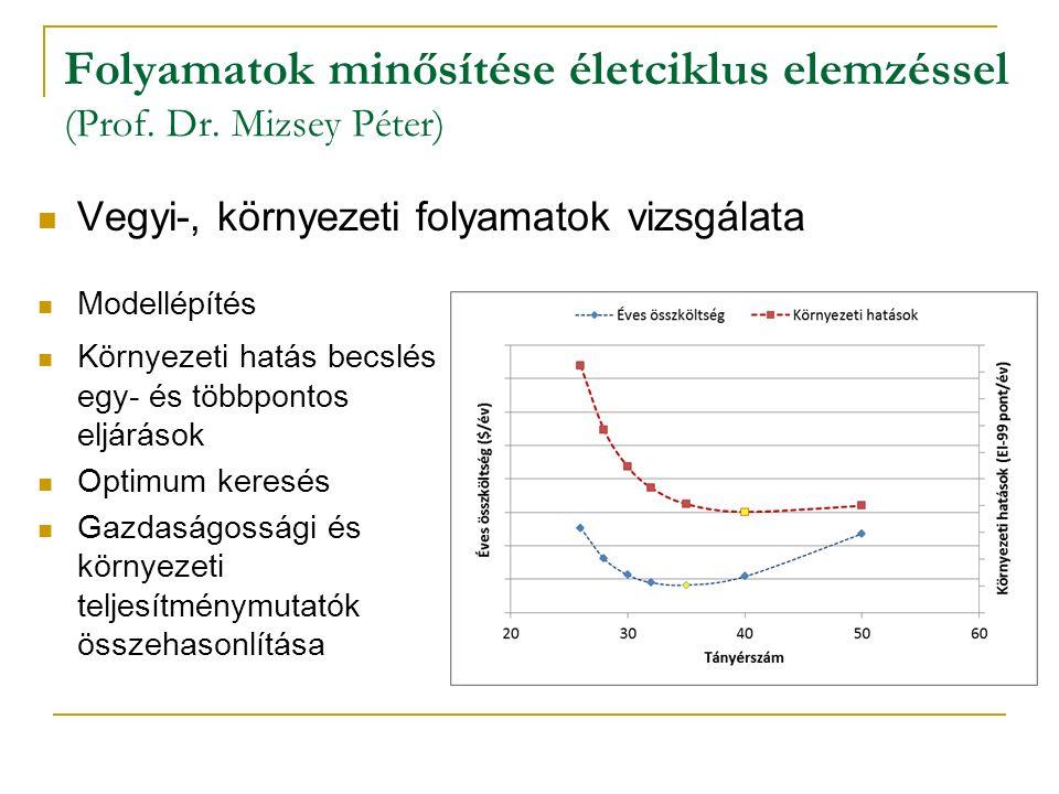 Folyamatok minősítése életciklus elemzéssel (Prof. Dr. Mizsey Péter) Vegyi-, környezeti folyamatok vizsgálata Modellépítés Környezeti hatás becslés eg