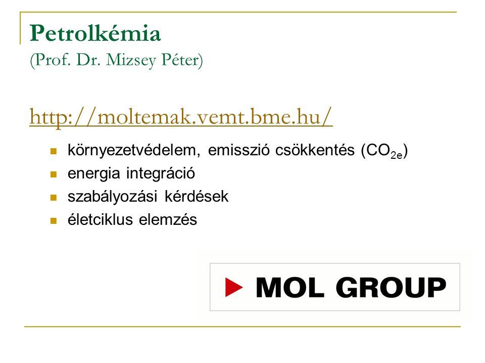 Petrolkémia (Prof. Dr. Mizsey Péter) http://moltemak.vemt.bme.hu/ http://moltemak.vemt.bme.hu/ környezetvédelem, emisszió csökkentés (CO 2e ) energia