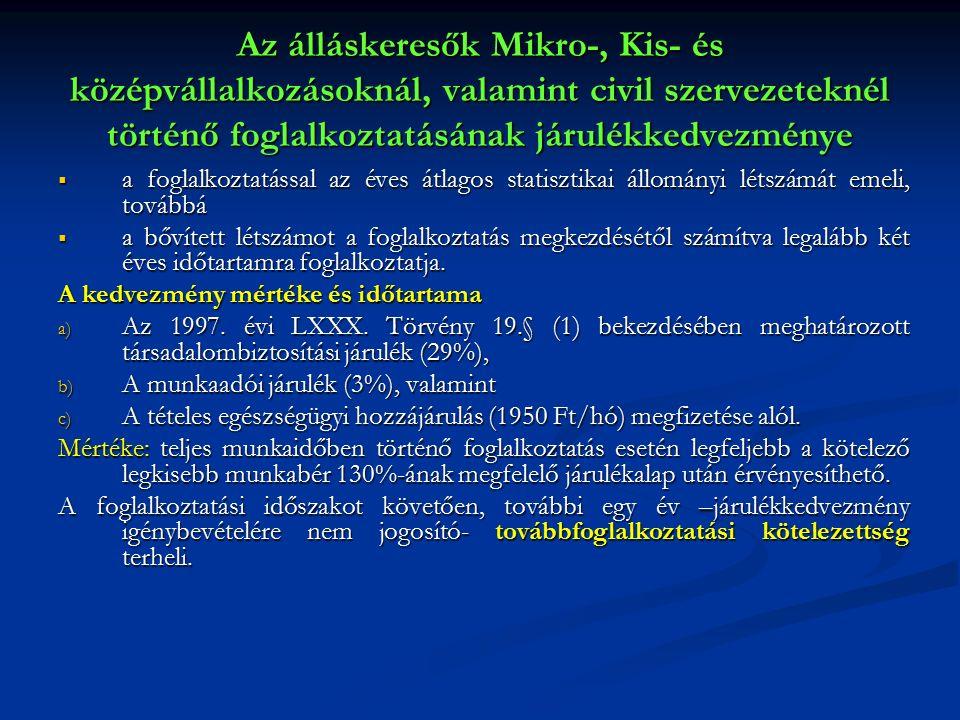 Az álláskeresők Mikro-, Kis- és középvállalkozásoknál, valamint civil szervezeteknél történő foglalkoztatásának járulékkedvezménye  a foglalkoztatáss