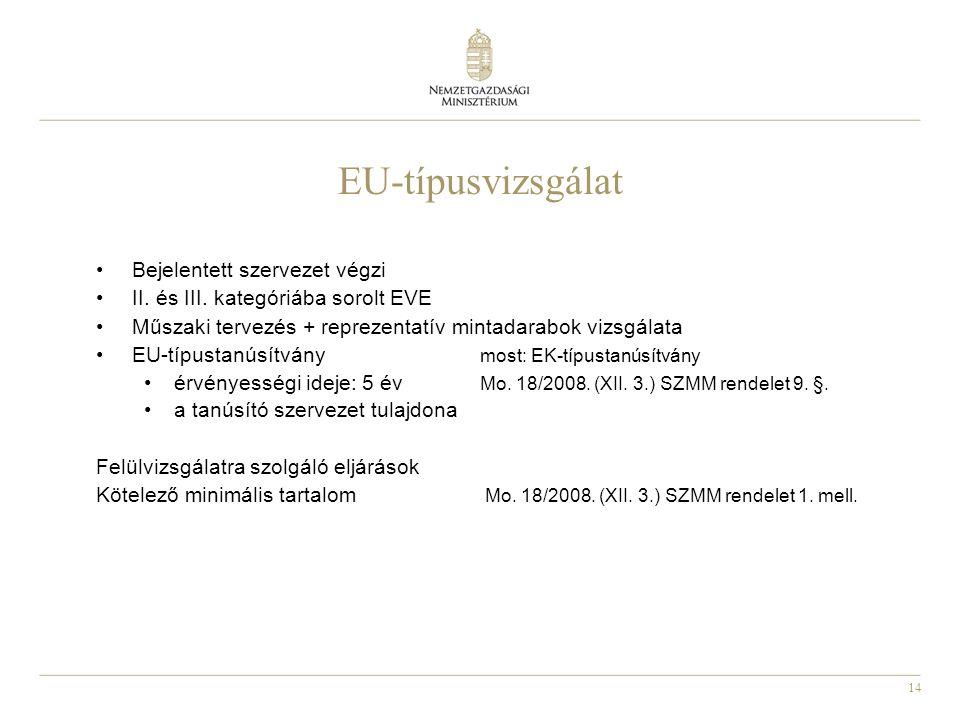 14 EU-típusvizsgálat Bejelentett szervezet végzi II.