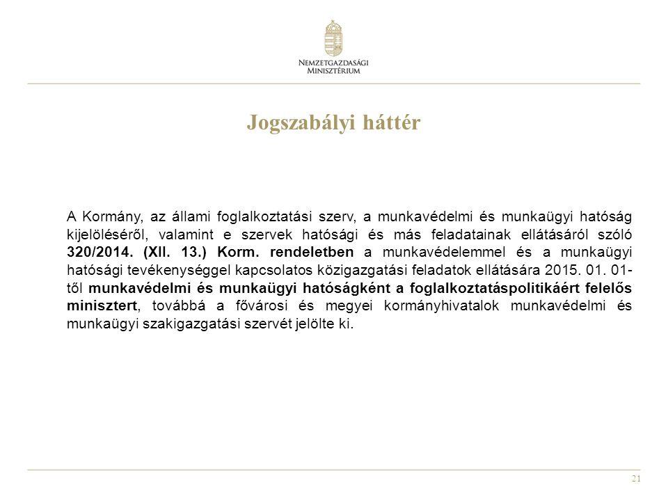 21 Jogszabályi háttér A Kormány, az állami foglalkoztatási szerv, a munkavédelmi és munkaügyi hatóság kijelöléséről, valamint e szervek hatósági és más feladatainak ellátásáról szóló 320/2014.