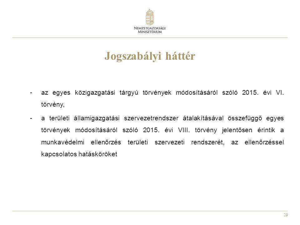 29 Jogszabályi háttér -az egyes közigazgatási tárgyú törvények módosításáról szóló 2015.